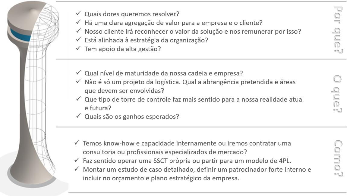 Critérios para decisão sobre implementação de uma SSCT