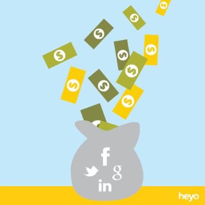 Quanto investir nas redes sociais?
