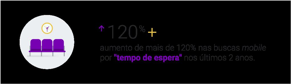 Guia-se São Bernardo do Campo Centro